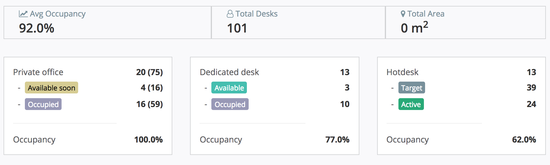 Current_Occupancy.png